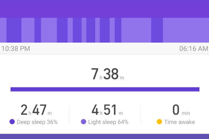 monitoramento de sono